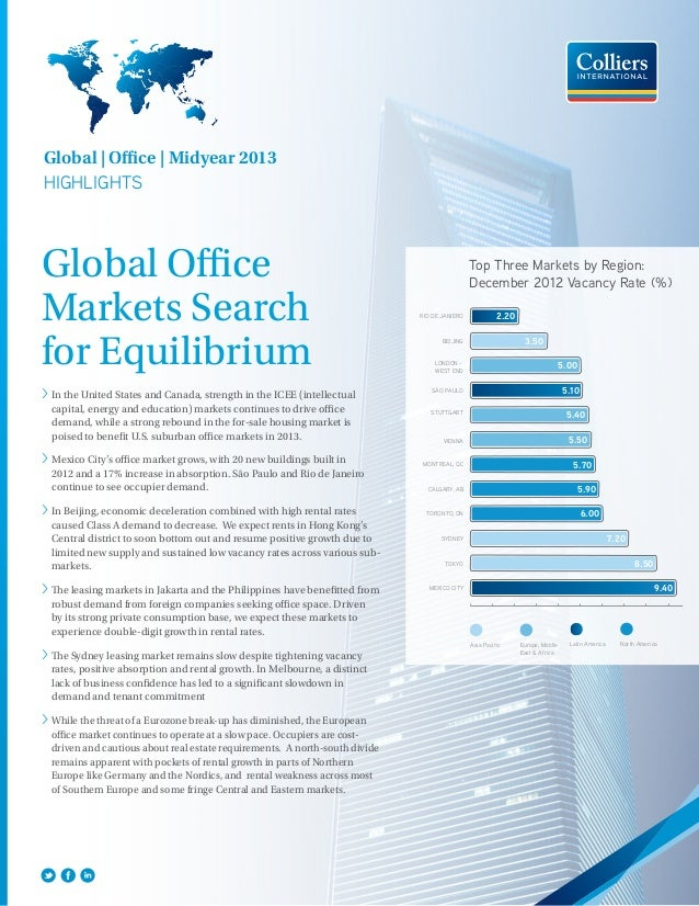Global Office Markets Search for Equilibrium >In the United States and Canada, strength in the ICEE (intellectual capital...