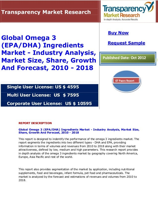Transparency Market Research                                                                         Buy NowGlobal Omega 3...