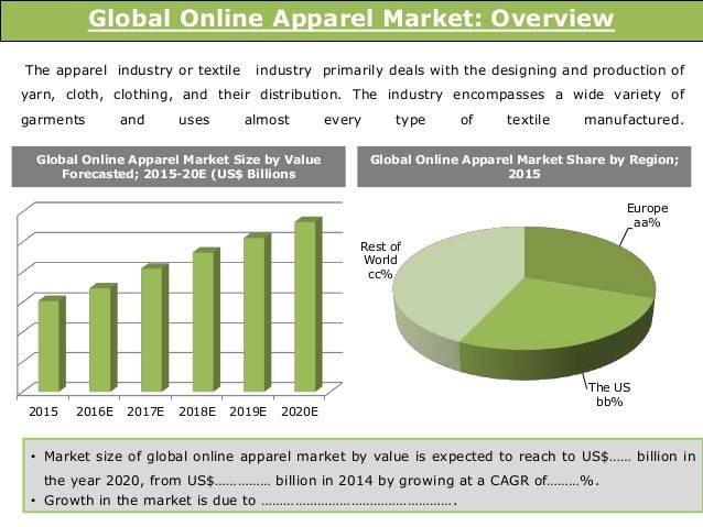 Global Online Apparel Market: Size, Trends and Forecasts ...