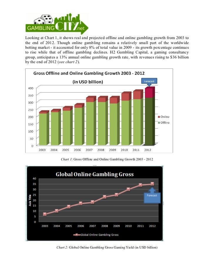 Online gambling revenue growth