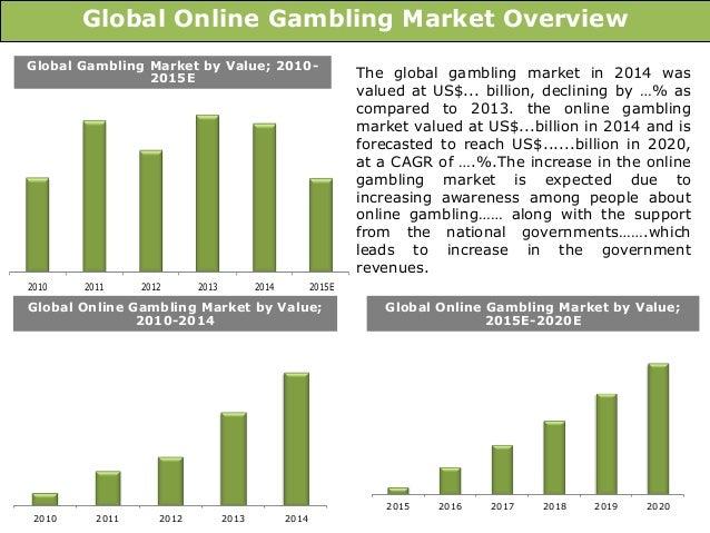 Worldwide gambling market gambling resorts in connecticut