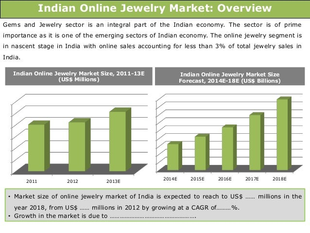 global online jewelry market focus on the Vivalatina: from failure to product-market fit selling online jewelry nicolas  started  i focused only on one strategy: search engine optimization  lastly, a  few days ago i launched a new viva latina e-commerce for international orders.