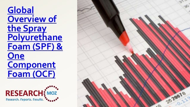 GlobalOverview ofthe SprayPolyurethaneFoam (SPF) &OneComponentFoam (OCF)
