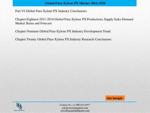 Para xylene px industry in china market