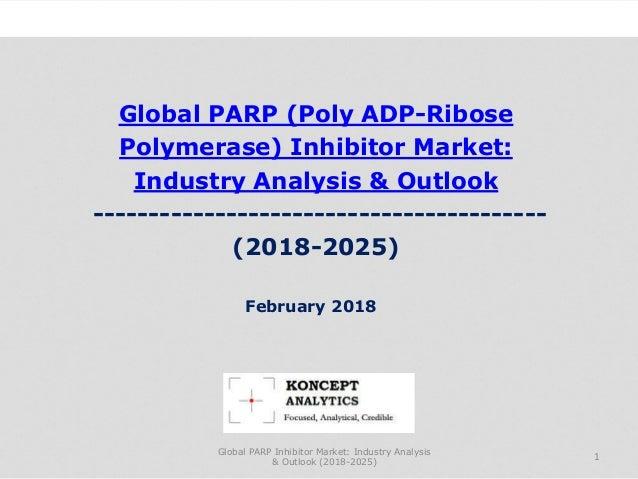 Global PARP (Poly ADP-Ribose Polymerase) Inhibitor Market: Industry Analysis & Outlook -----------------------------------...