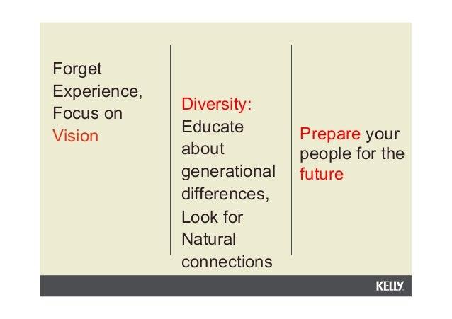 Global People Development - understanding emerging trends and preparing for the challenges ahead   Slide 3