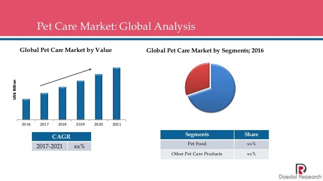 global personal care ingredients market challenges Challenges and opportunities in the us personal care ingredients market 1 today's presentation introduction to kline & company singularities of the north american market the global.