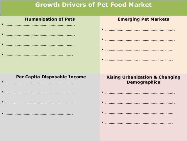 global pet food market and its The global pet food packaging market 2018-2022 report has been added to researchandmarketscom's offering the global pet food packaging market is forecast to grow at a cagr of 707% during the.