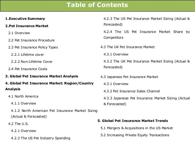 Pet insurance market global analysis and