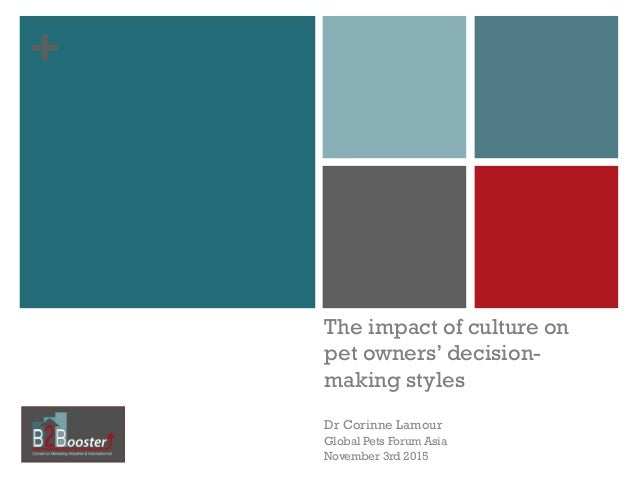 ++ The impact of culture on pet owners' decision- making styles Dr Corinne Lamour Global Pets Forum Asia November 3rd 2015