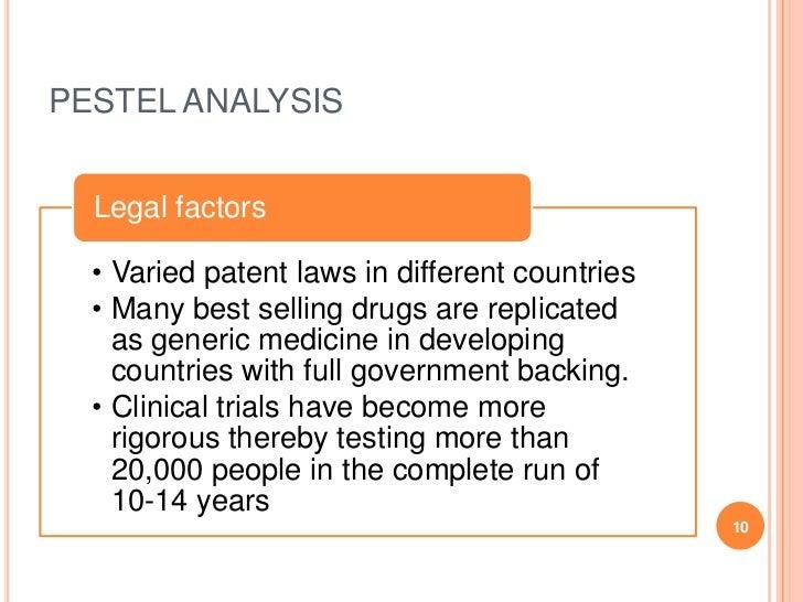 pestle analysis of blockbuster Key blockbuster drugs losing patent protection market engineering measurements revenue forecasts market trends - pestle analysis.