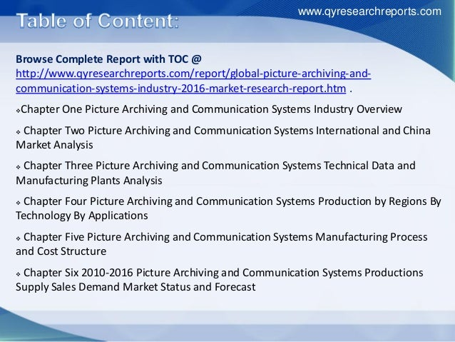 Picture Archiving And Communication System Market : TOC