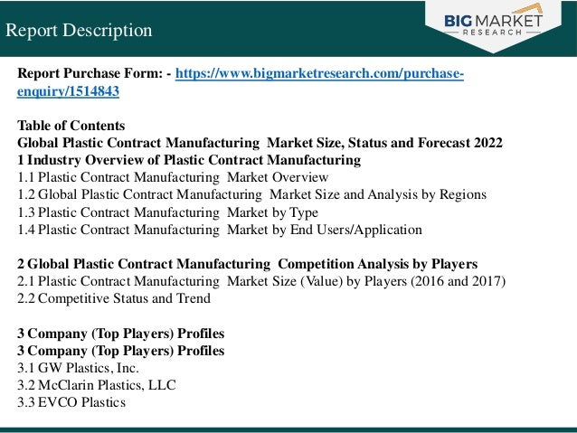 Plastic Contract Manufacturing Market Size, Global Industry