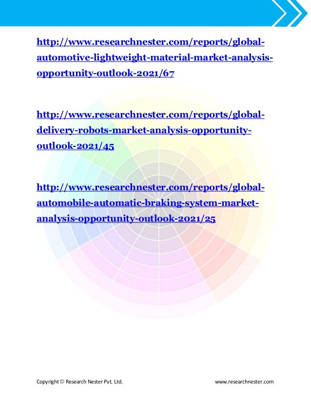 global market opportunity assessment Assessing global market opportunities developing global vision through  marketing research information information is the key component.