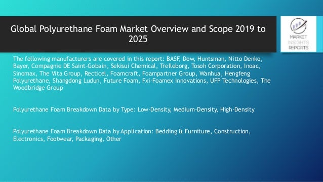 Global polyurethane foam market insights, forecast to 2025