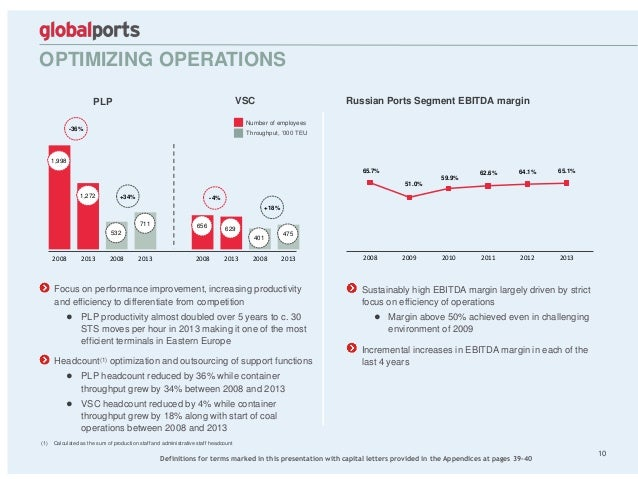 2008 2009 2010 2011 2012 20132008 2013 2008 2013 2008 2013 2008 2013 OPTIMIZING OPERATIONS 10 Number of employees Throughp...