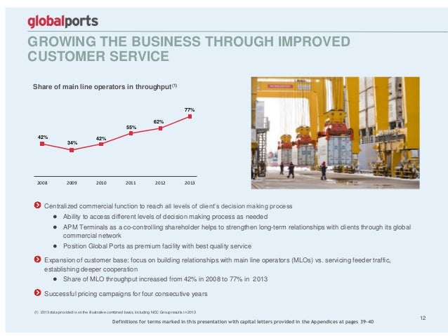 GROWING THE BUSINESS THROUGH IMPROVED CUSTOMER SERVICE 12 Centralized commercial function to reach all levels of client's ...