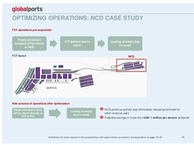 OPTIMIZING OPERATIONS: NCD CASE STUDY 25Definitions for terms marked in this presentation with capital letters provided in...