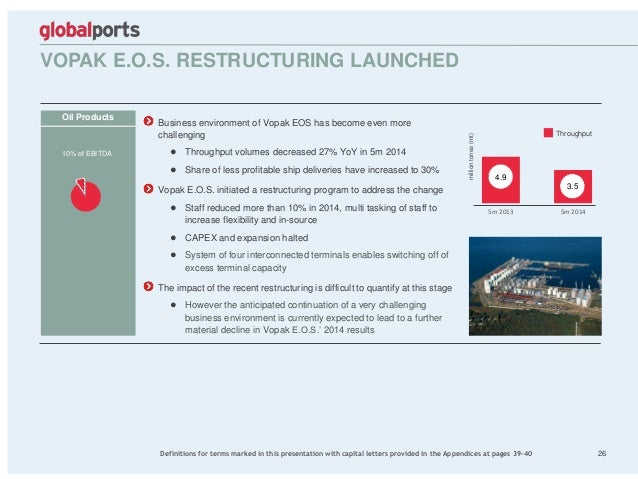 5m 2013 5m 2014 VOPAK E.O.S. RESTRUCTURING LAUNCHED 26Definitions for terms marked in this presentation with capital lette...