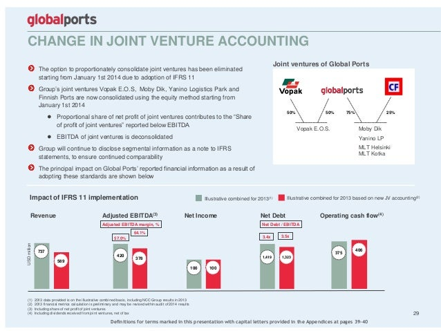 CHANGE IN JOINT VENTURE ACCOUNTING 29 Revenue Adjusted EBITDA(3) Net Debt 57.0% 3.4x 3.5x (1) 2013 data provided is on the...