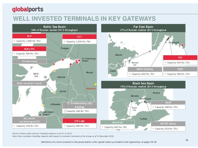WELL INVESTED TERMINALS IN KEY GATEWAYS Source: Drewry, open sources, Company analysis, as of 31.12.2013. Note: Gross cont...