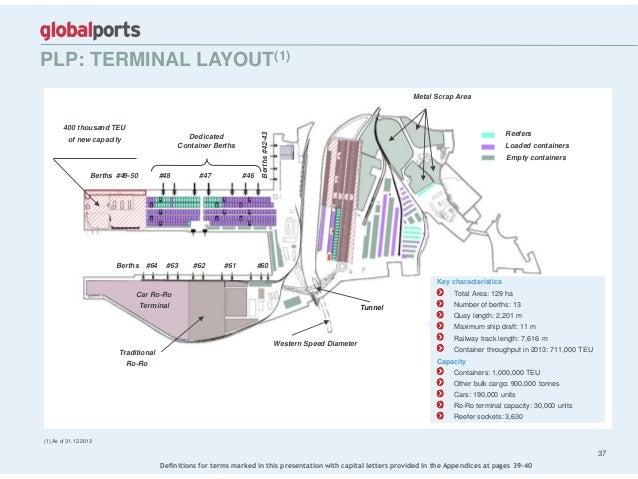 PLP: TERMINAL LAYOUT(1) 37 Metal Scrap Area #48 #47 #46 Dedicated Container Berths Berths#42-43 Berths #49-50 Car Ro-Ro Te...