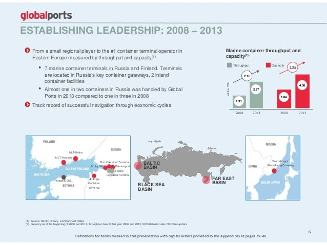 2008 2013 2008 2013 ESTABLISHING LEADERSHIP: 2008 – 2013 6 MLT-Helsinki Ust-Luga Container Terminal Logistika-Terminal Vos...