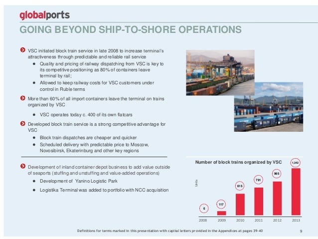 2008 2009 2010 2011 2012 2013 GOING BEYOND SHIP-TO-SHORE OPERATIONS 9 Development of inland container depot business to ad...