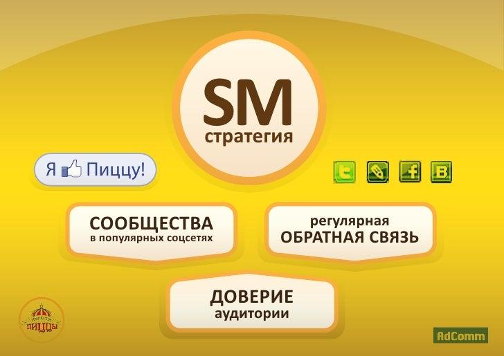 SM                   стратегия        !СООБЩЕСТВА                          регулярнаяв популярных соцсетях          ОБРАТН...