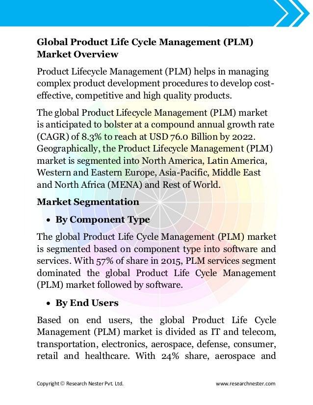 dassault systemes plm market share