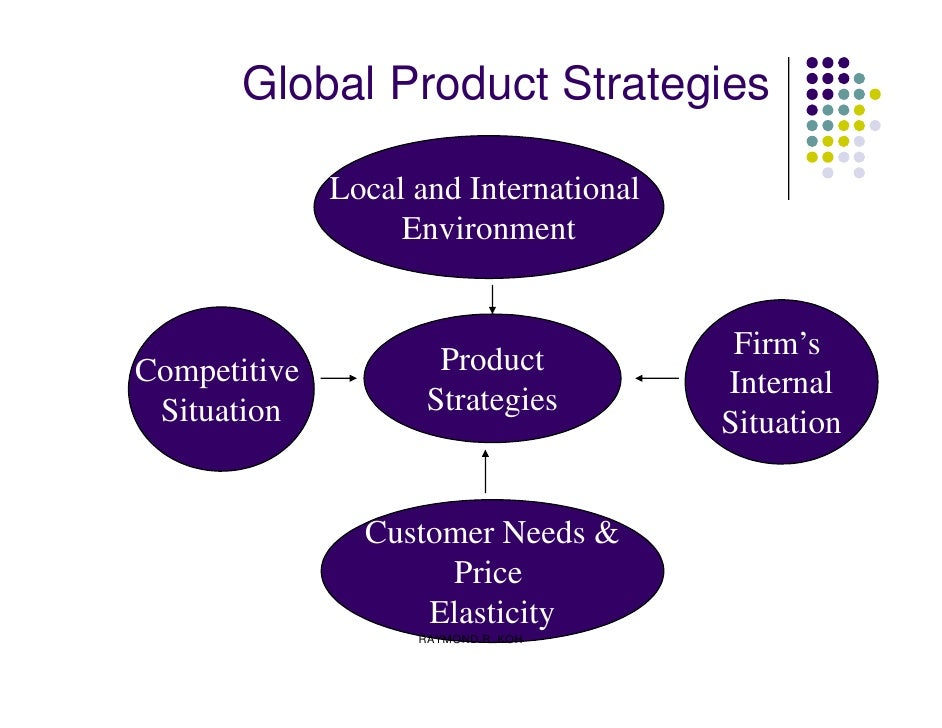 Global-Product-Strategies-2-728.Jpg?Cb=1262021817