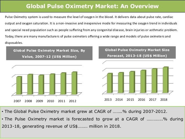 trending pulse oximetry