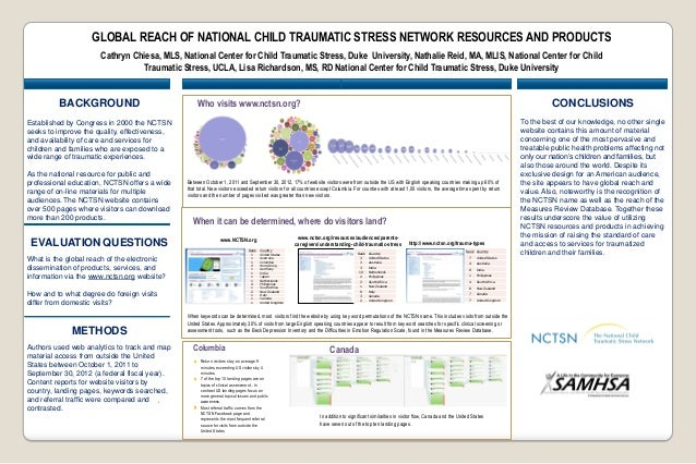 A B GLOBAL REACH OF NATIONAL CHILD TRAUMATIC STRESS NETWORK RESOURCES AND PRODUCTS Cathryn Chiesa, MLS, National Center fo...