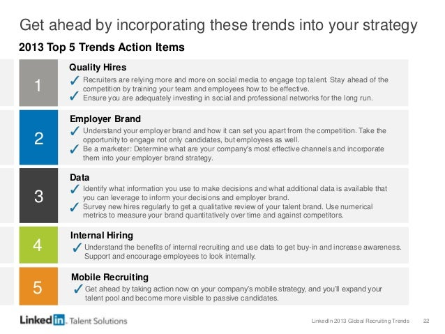 LinkedIn 2013 Global Recruiting Trends 22 Get ahead by incorporating these trends into your strategy 2013 Top 5 Trends Act...