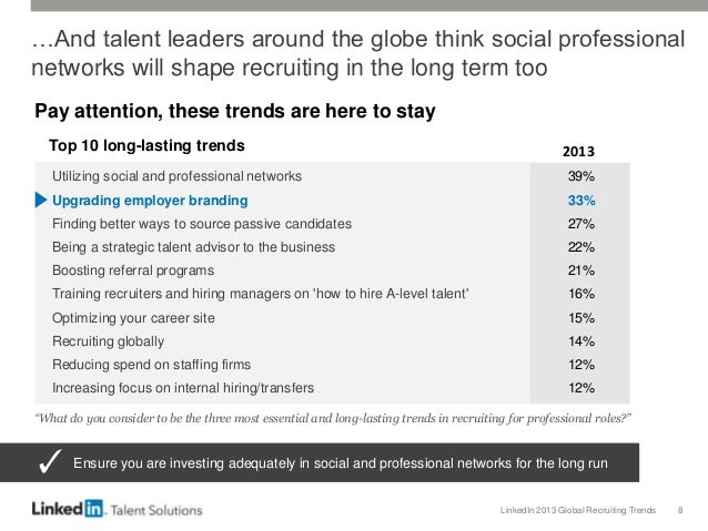 LinkedIn 2013 Global Recruiting Trends 8 …And talent leaders around the globe think social professional networks will shap...