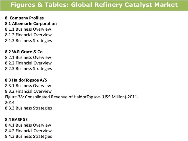 China oil refining catalyst market 2014