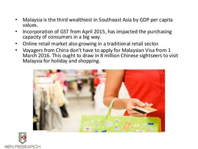 Global Retail Industry Research : ken Research Slide 2