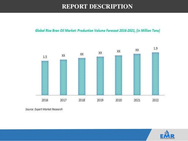 Rice Grain Market Share, Industry Growth, Size, Demand, Development Analysis and Forecast 2025