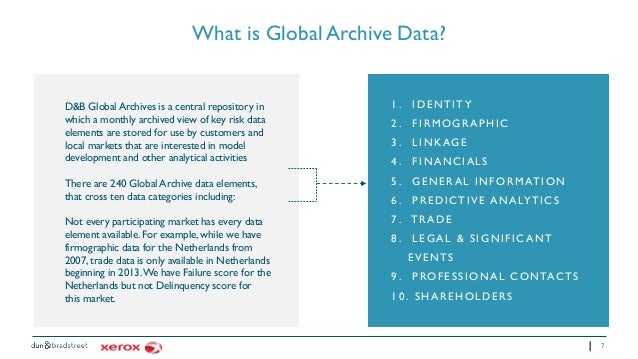 Best practices in global risk management data analytics to the rescue 7 sciox Choice Image