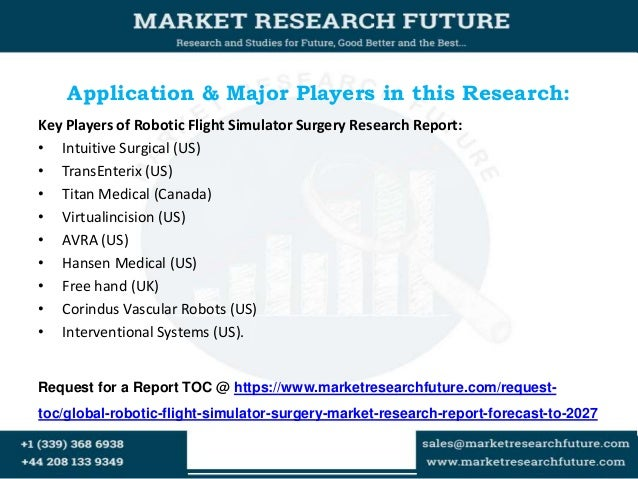 a1662432 mkt simulation report Market research report us dod training and simulation market,  is the dod training and simulation market growing, how long will it continue to grow, .