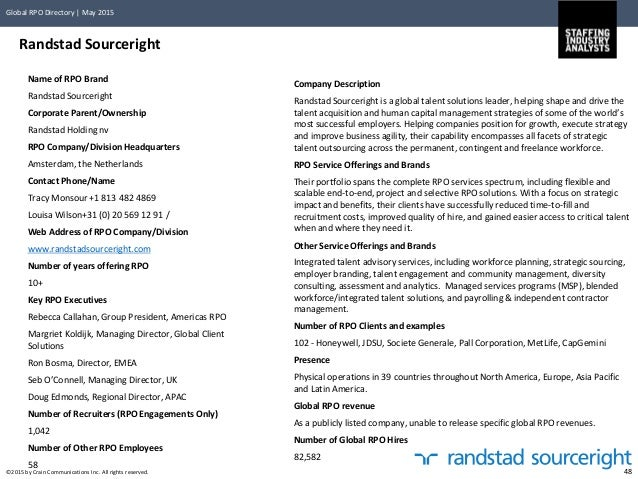 Global rpo directory - Randstad head office address ...