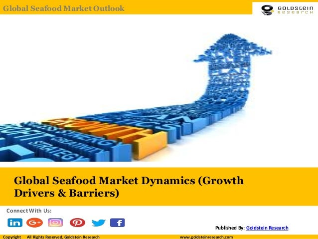 Global Seafood Market Dynamics (Growth Drivers & Barriers) Published By: Goldstein Research Connect With Us: Copyright All...