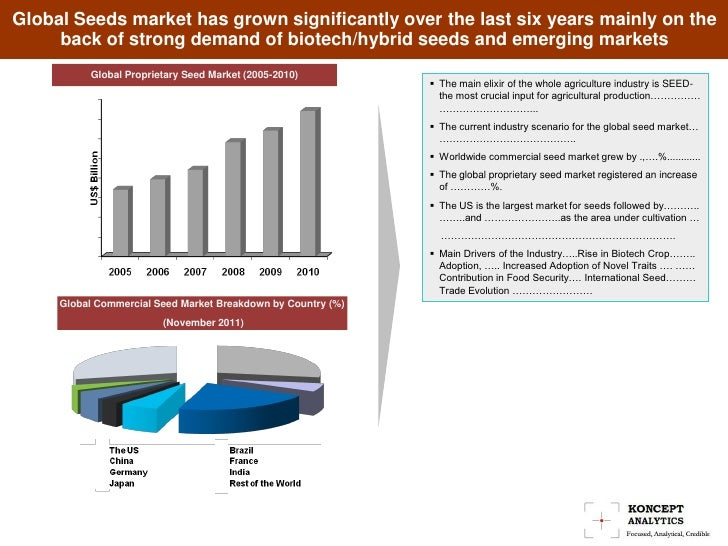 global banknote market report 2012 edition The global cement report 10th edition features key market information on over 165 countri cement consumption chat with sal global cement market report 2016rising demand of global cement market report 2016rising demand of 2015 edition report to their the expansion of global cement market is hindered by  .