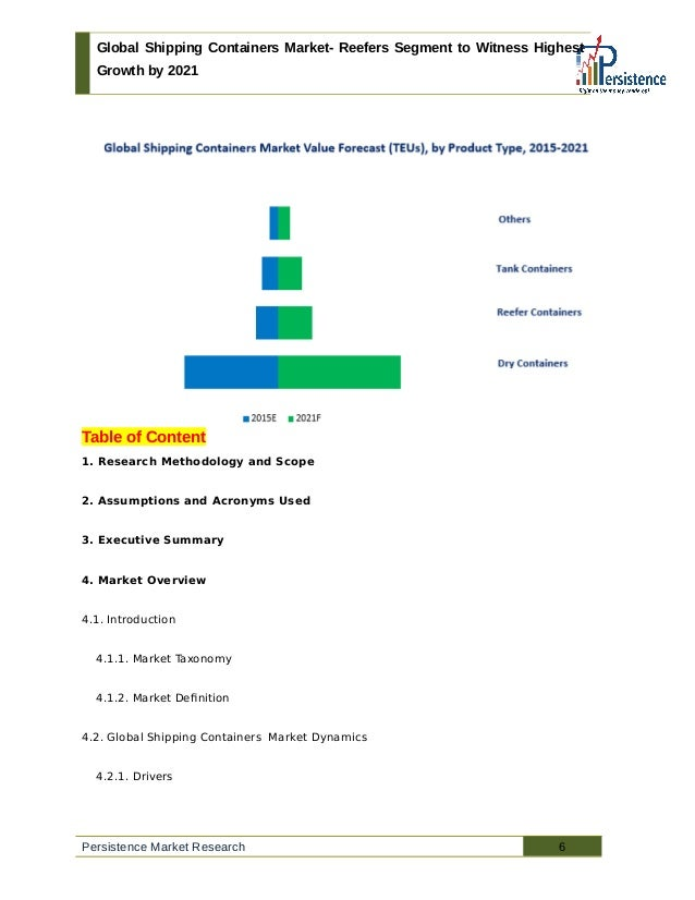 global reefer shipping market Global shipping markets have responded swiftly to the economic recession in  august 2009, shipping asset values had collapsed for the global reefer fleet as.