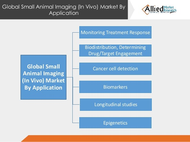 Global Small Animal Imaging In Vivo Market Technology