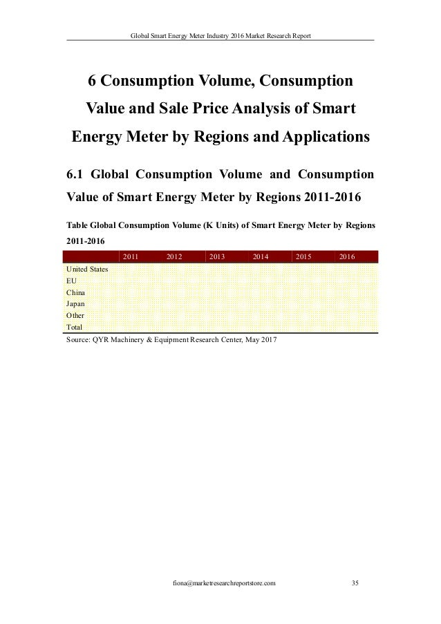 worldwide smart meters market 2014 to Mass roll-outs in china continue to push the global smart meter market, which had nearly 210 million units installed as of 2014 the asia-pacific region will account for almost 65% of the global installed base in 2020, when the worldwide installed base will reach 780 million.