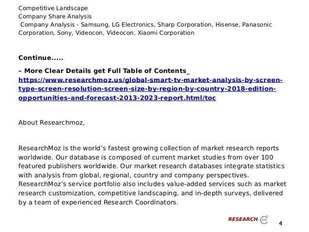 Upcoming Revenue of Global Smart TV Market (2013-2023