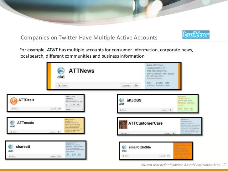 Companies on Twitter Have Multiple Active Accounts For example, AT&T has multiple accounts for consumer information, corpo...