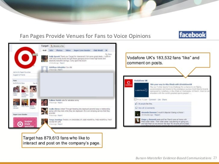 Fan Pages Provide Venues for Fans to Voice Opinions                                               Vodafone UK's 183,532 fa...