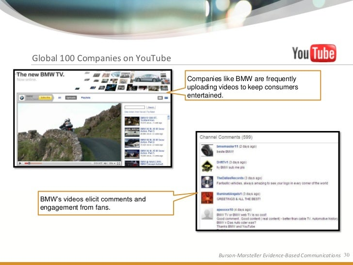 Global 100 Companies on YouTube                                      Companies like BMW are frequently                    ...